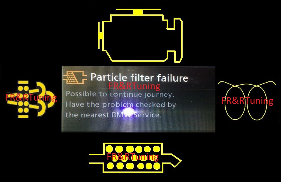 DPF Fix Removal Delete Repair by FR&RTuning Bradford West Yorkshire